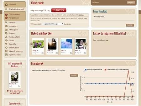 Online társkereső tippek fórum